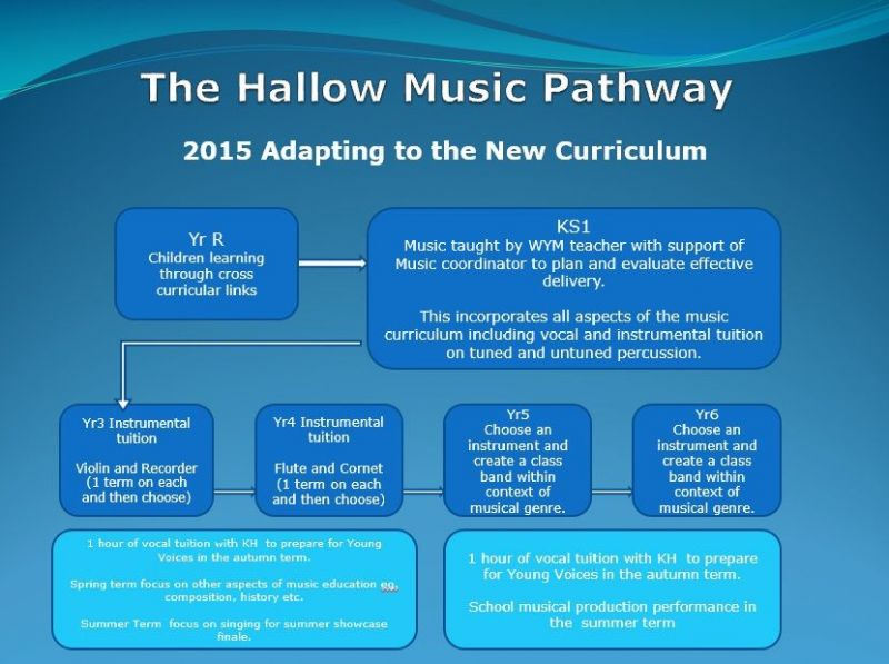Music-at-Hallow---pathway